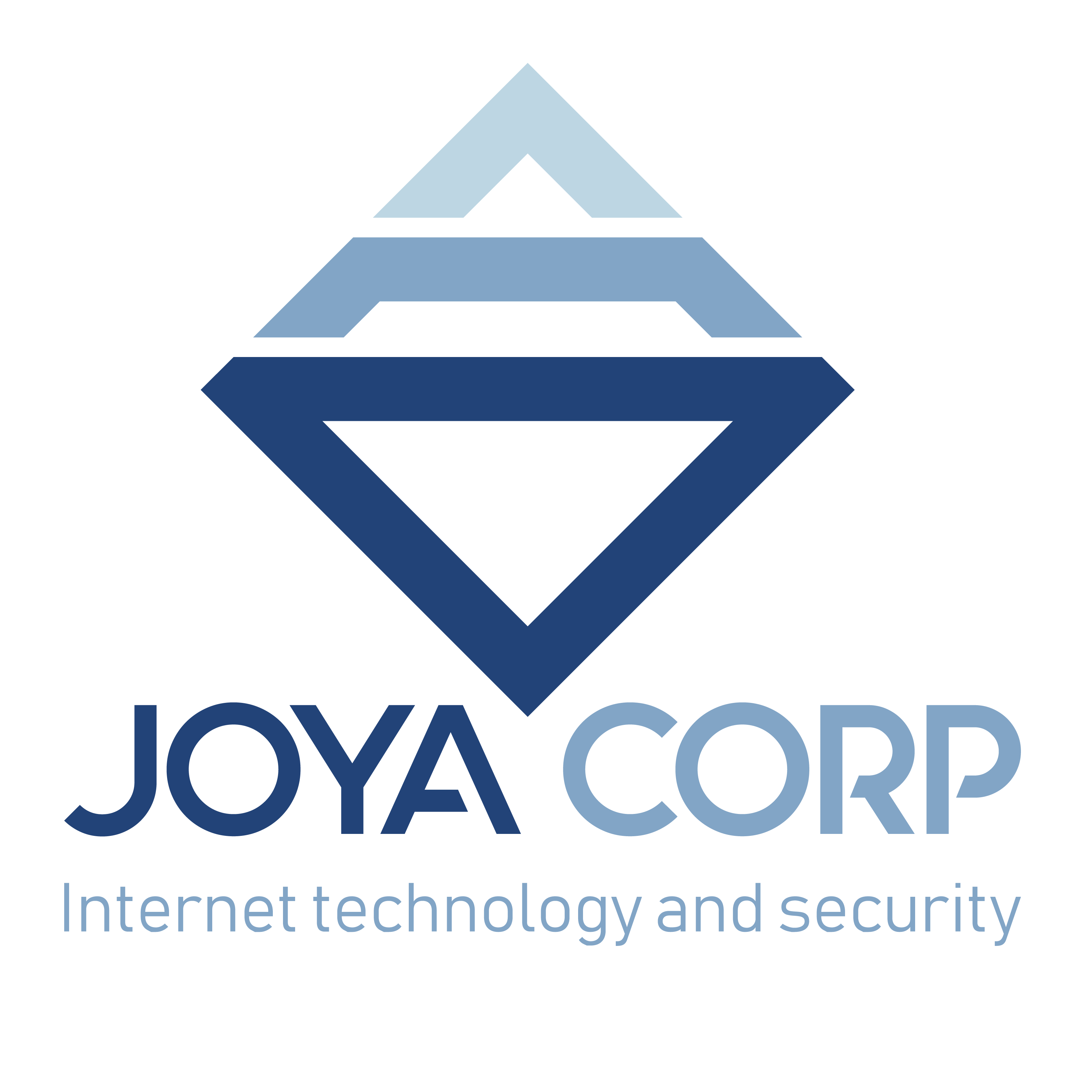JoyaCorp